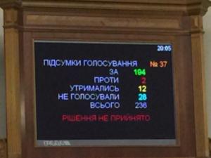голосування 16 лютого 2016 1